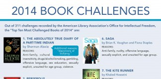 Book_Challenges_infographic-2000.jpg